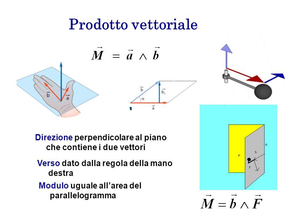 Prodotto vettoriale Direzione perpendicolare al piano che contiene i due vettori Verso dato dalla regola della mano destra Modulo uguale allarea del parallelogramma