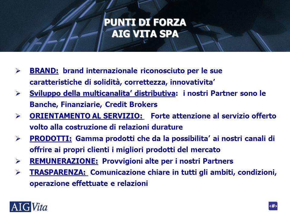 5 PUNTI DI FORZA AIG VITA SPA BRAND: BRAND: brand internazionale riconosciuto per le sue caratteristiche di solidità, correttezza, innovativita Svilup