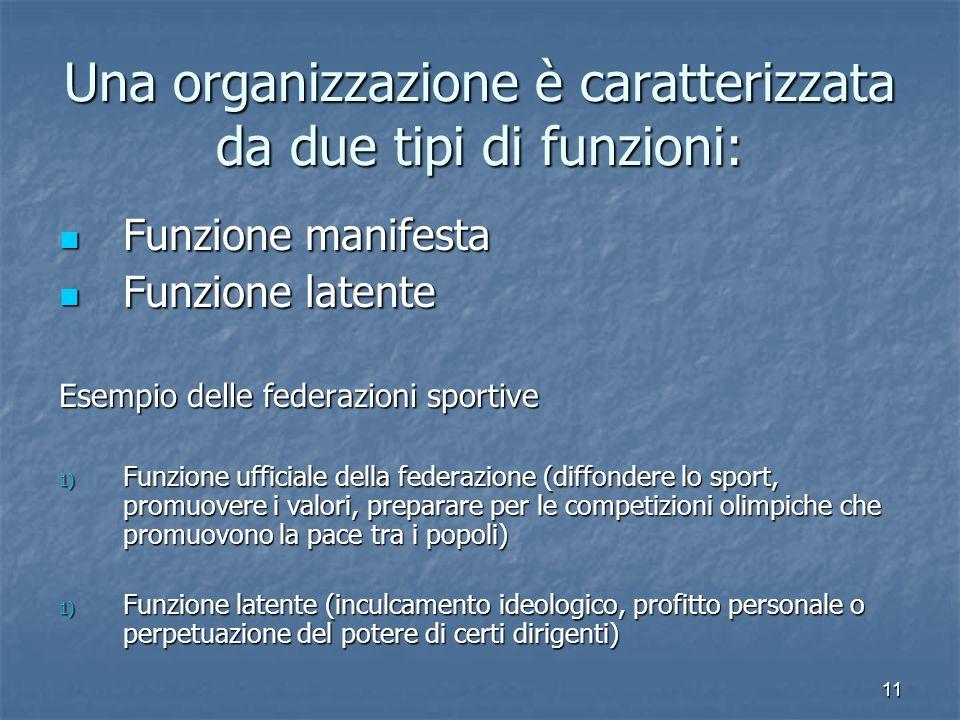 11 Una organizzazione è caratterizzata da due tipi di funzioni: Funzione manifesta Funzione manifesta Funzione latente Funzione latente Esempio delle