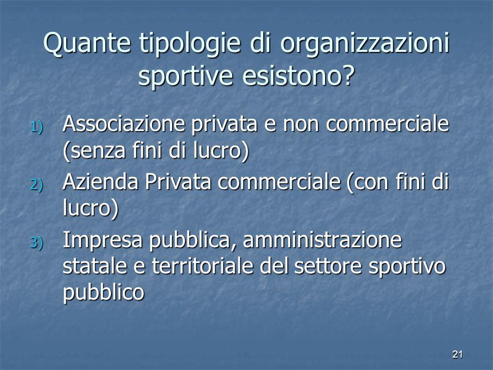 21 Quante tipologie di organizzazioni sportive esistono? 1) A ssociazione privata e non commerciale (senza fini di lucro) 2) A zienda Privata commerci