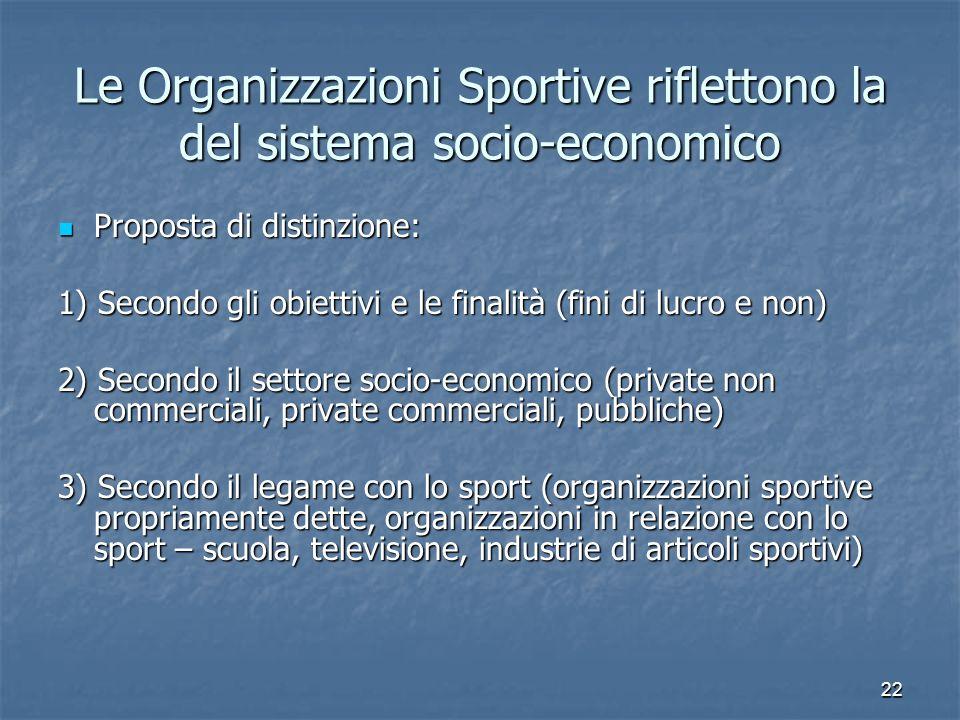 22 Le Organizzazioni Sportive riflettono la del sistema socio-economico Proposta di distinzione: Proposta di distinzione: 1) Secondo gli obiettivi e l