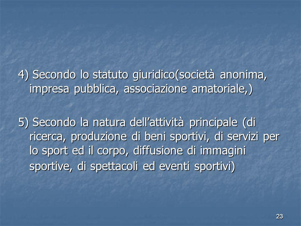 23 4) Secondo lo statuto giuridico(società anonima, impresa pubblica, associazione amatoriale,) 5) Secondo la natura dellattività principale (di ricer