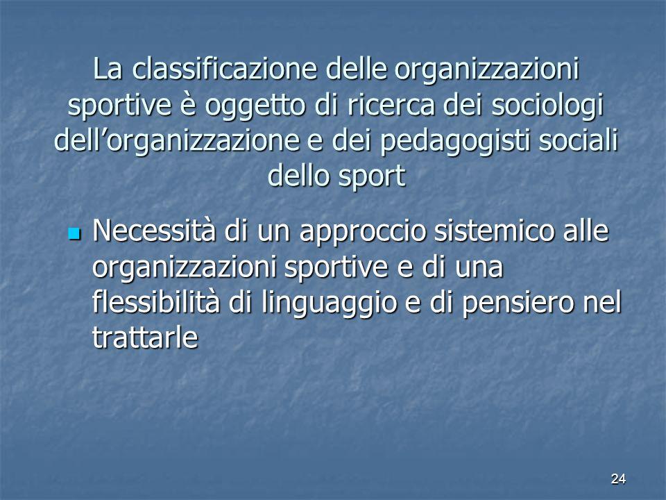 24 La classificazione delle organizzazioni sportive è oggetto di ricerca dei sociologi dellorganizzazione e dei pedagogisti sociali dello sport Necess