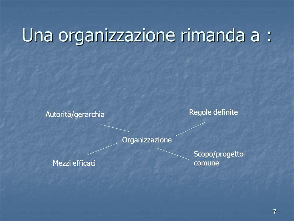 7 Una organizzazione rimanda a : Organizzazione Autorità/gerarchia Regole definite Mezzi efficaci Scopo/progetto comune
