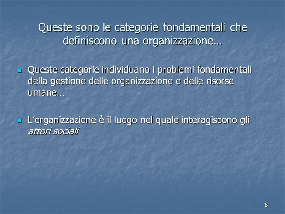 8 Queste sono le categorie fondamentali che definiscono una organizzazione… Queste categorie individuano i problemi fondamentali della gestione delle