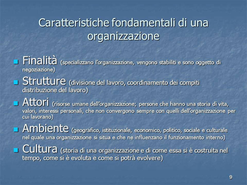 9 Caratteristiche fondamentali di una organizzazione Finalità (specializzano lorganizzazione, vengono stabiliti e sono oggetto di negoziazione) Finali