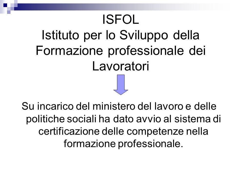 Il modello ISFOL: Le competenze necessarie rilevate dalle ricerche ISFOL sono di tre tipi: di base tecnico-professionali trasversali