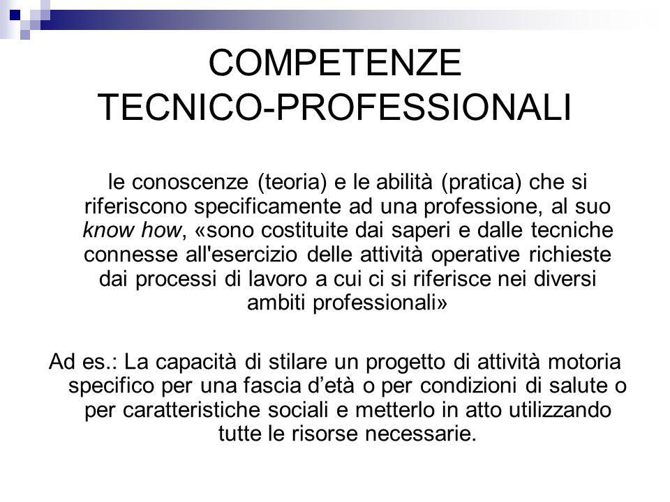COMPETENZE TRASVERSALI Sono quelle riguardanti la sfera delle caratteristiche personali, il cui possesso favorisce il raggiungimento dei risultati professionali attesi.