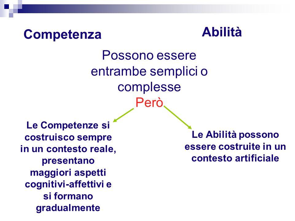 Competenza Abilità Le Competenze si costruisco sempre in un contesto reale, presentano maggiori aspetti cognitivi-affettivi e si formano gradualmente