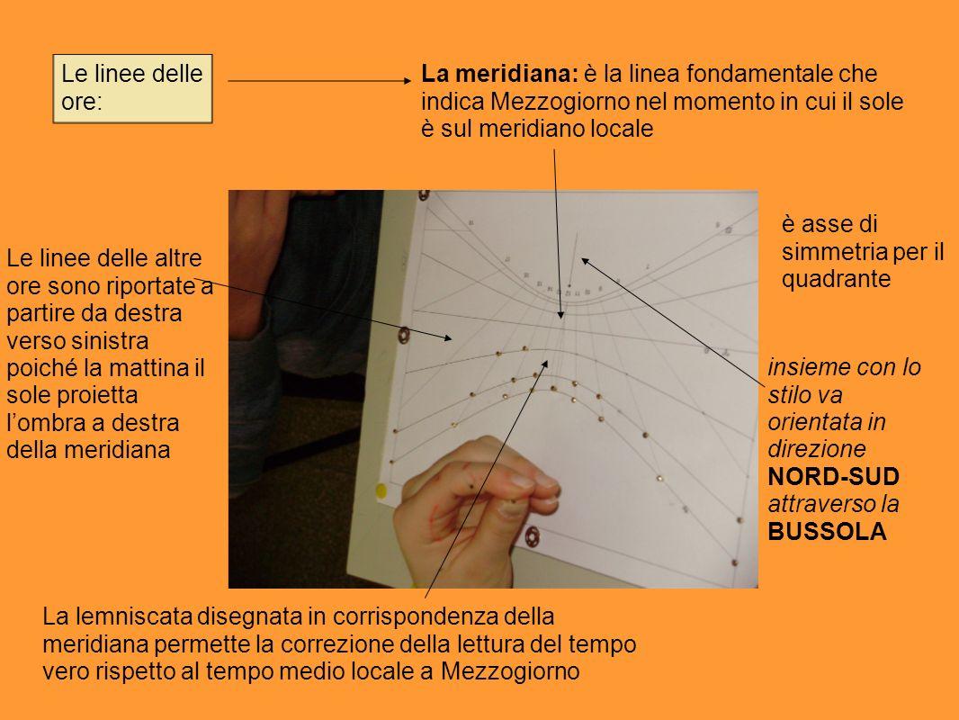 La meridiana: è la linea fondamentale che indica Mezzogiorno nel momento in cui il sole è sul meridiano locale è asse di simmetria per il quadrante in