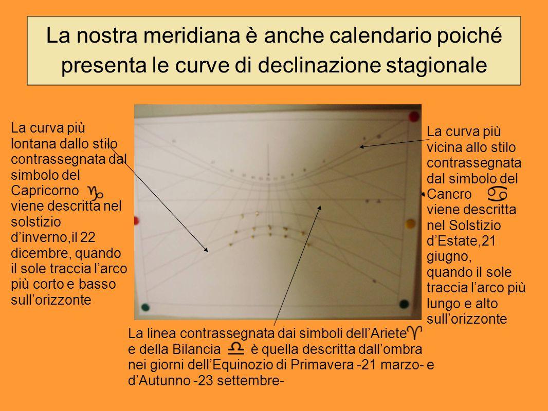 La nostra meridiana è anche calendario poiché presenta le curve di declinazione stagionale La curva più lontana dallo stilo contrassegnata dal simbolo