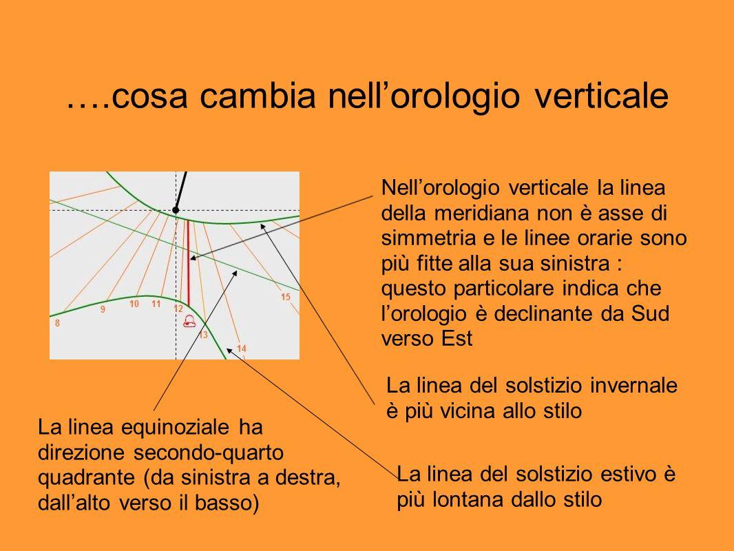 ….cosa cambia nellorologio verticale Nellorologio verticale la linea della meridiana non è asse di simmetria e le linee orarie sono più fitte alla sua