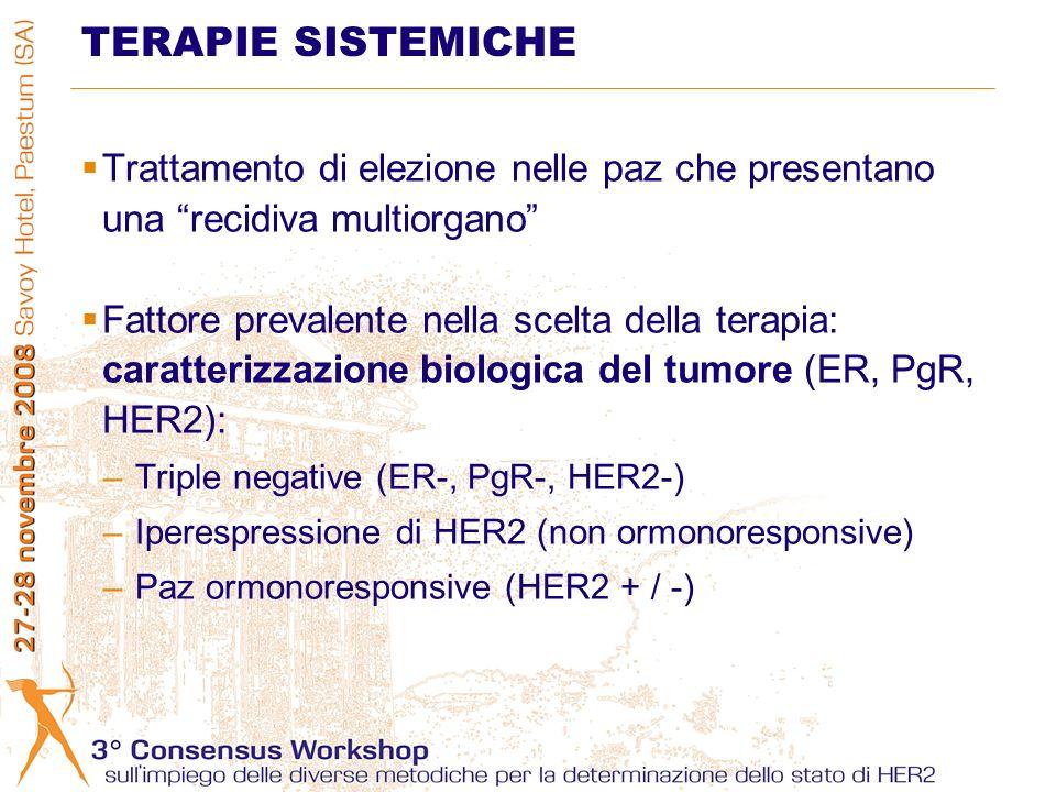 Trattamento di elezione nelle paz che presentano una recidiva multiorgano Fattore prevalente nella scelta della terapia: caratterizzazione biologica del tumore (ER, PgR, HER2): –Triple negative (ER-, PgR-, HER2-) –Iperespressione di HER2 (non ormonoresponsive) –Paz ormonoresponsive (HER2 + / -) TERAPIE SISTEMICHE