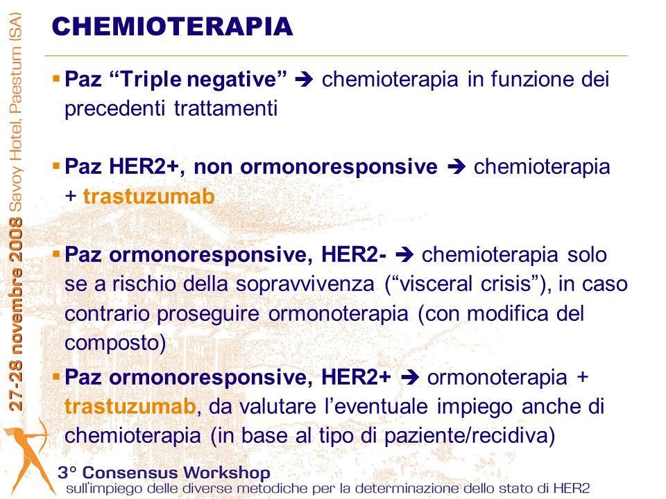 Paz Triple negative chemioterapia in funzione dei precedenti trattamenti Paz HER2+, non ormonoresponsive chemioterapia + trastuzumab Paz ormonoresponsive, HER2- chemioterapia solo se a rischio della sopravvivenza (visceral crisis), in caso contrario proseguire ormonoterapia (con modifica del composto) Paz ormonoresponsive, HER2+ ormonoterapia + trastuzumab, da valutare leventuale impiego anche di chemioterapia (in base al tipo di paziente/recidiva) CHEMIOTERAPIA