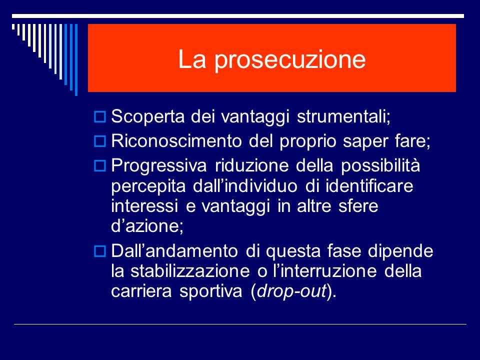 La prosecuzione Scoperta dei vantaggi strumentali; Riconoscimento del proprio saper fare; Progressiva riduzione della possibilità percepita dallindivi