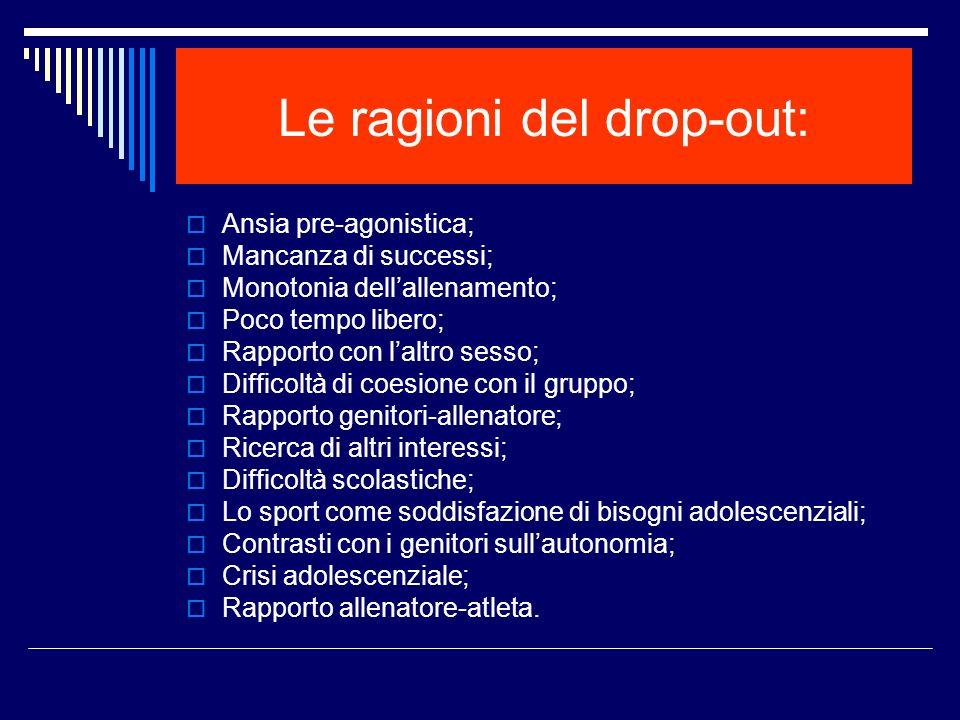 Le ragioni del drop-out: Ansia pre-agonistica; Mancanza di successi; Monotonia dellallenamento; Poco tempo libero; Rapporto con laltro sesso; Difficol