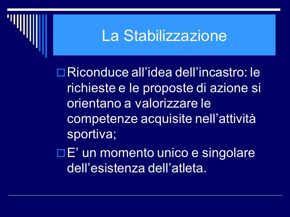 La Stabilizzazione Riconduce allidea dellincastro: le richieste e le proposte di azione si orientano a valorizzare le competenze acquisite nellattivit