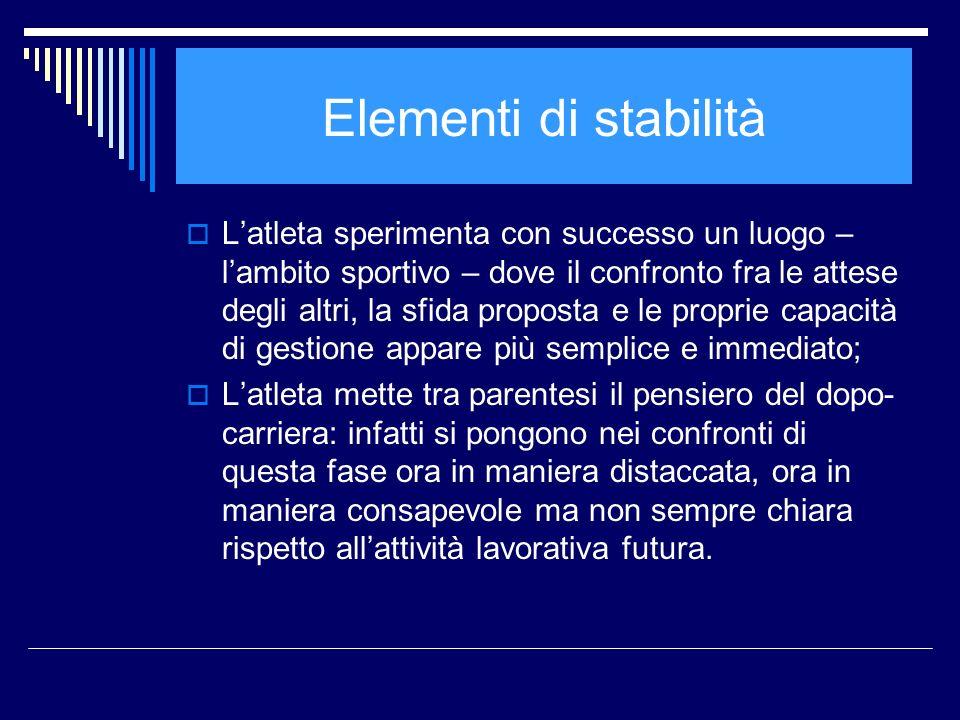 Elementi di stabilità Latleta sperimenta con successo un luogo – lambito sportivo – dove il confronto fra le attese degli altri, la sfida proposta e l