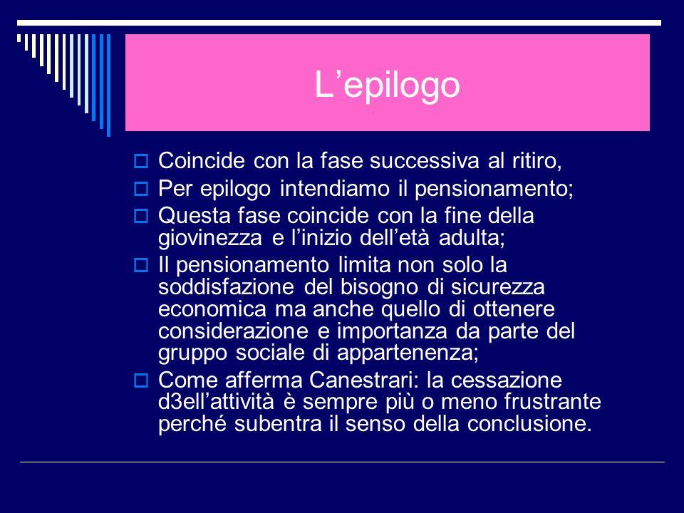 Lepilogo Coincide con la fase successiva al ritiro, Per epilogo intendiamo il pensionamento; Questa fase coincide con la fine della giovinezza e liniz