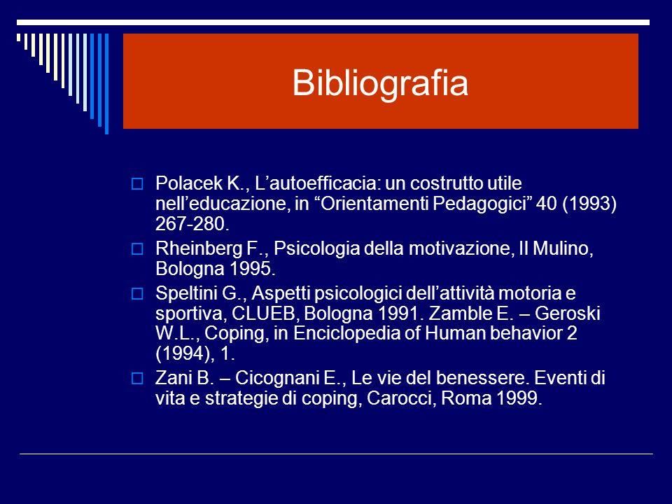 Bibliografia Polacek K., Lautoefficacia: un costrutto utile nelleducazione, in Orientamenti Pedagogici 40 (1993) 267-280. Rheinberg F., Psicologia del
