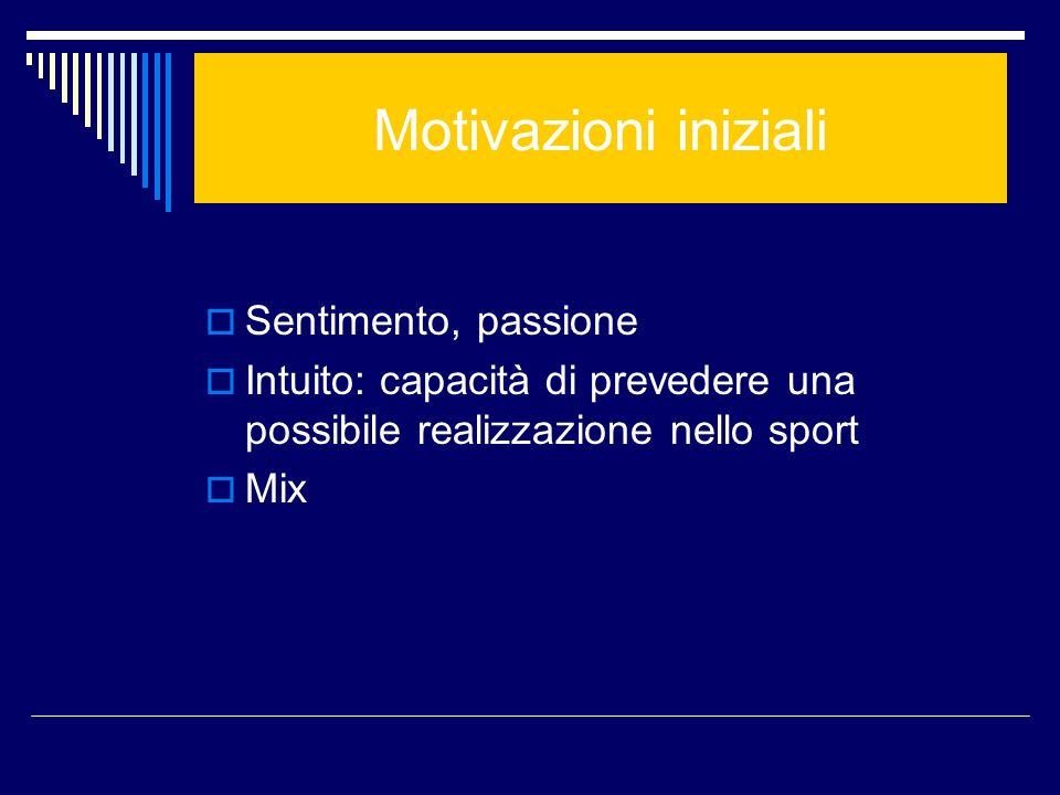 Motivazioni iniziali Sentimento, passione Intuito: capacità di prevedere una possibile realizzazione nello sport Mix
