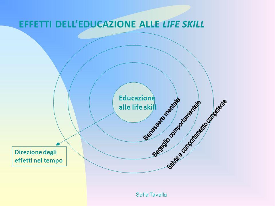 Sofia Tavella Direzione degli effetti nel tempo Educazione alle life skill EFFETTI DELLEDUCAZIONE ALLE LIFE SKILL