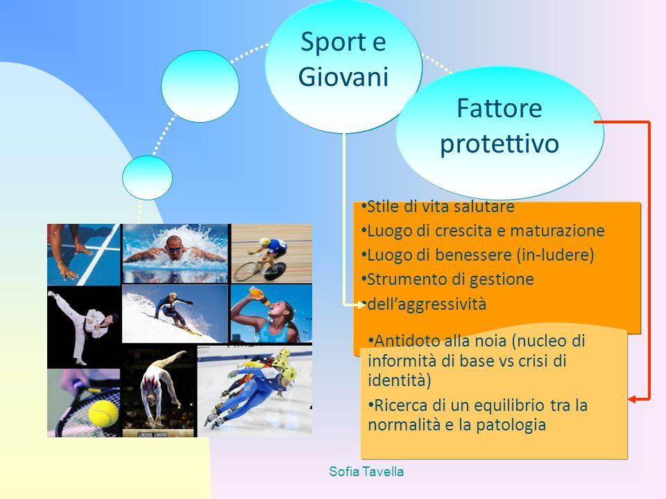 Sofia Tavella Sport e Giovani Stile di vita salutare Luogo di crescita e maturazione Luogo di benessere (in-ludere) Strumento di gestione dellaggressi