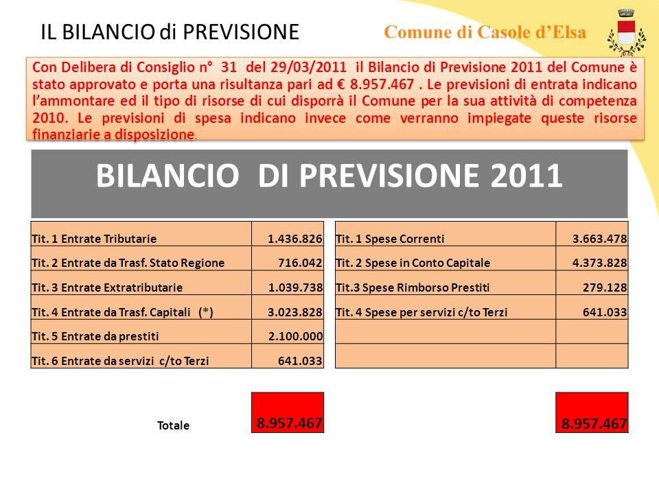 IL BILANCIO di PREVISIONE Con Delibera di Consiglio n° 31 del 29/03/2011 il Bilancio di Previsione 2011 del Comune è stato approvato e porta una risul