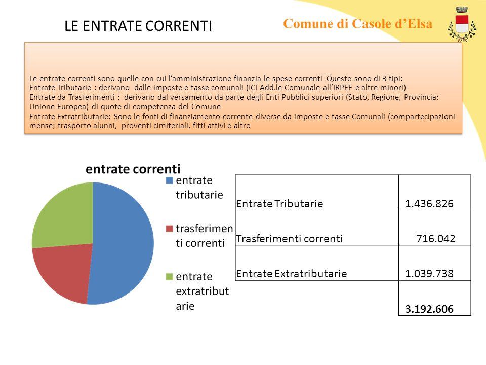 LE ENTRATE CORRENTI Le entrate correnti sono quelle con cui lamministrazione finanzia le spese correnti Queste sono di 3 tipi: Entrate Tributarie : de
