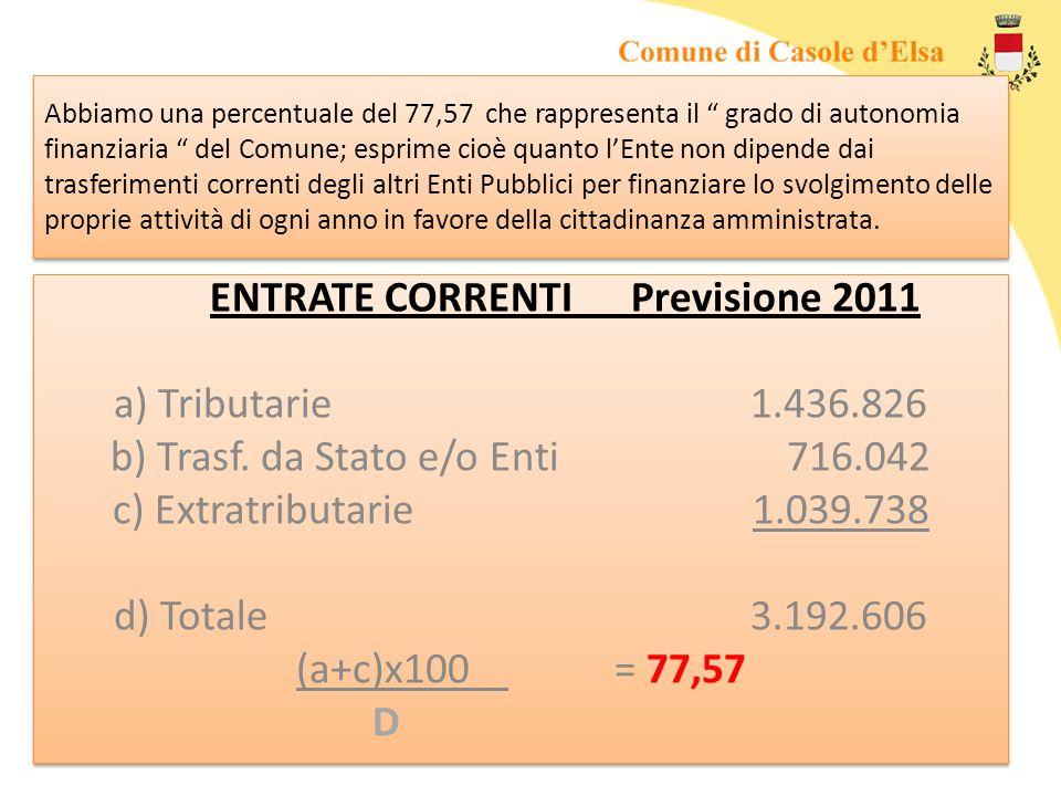 Abbiamo una percentuale del 77,57 che rappresenta il grado di autonomia finanziaria del Comune; esprime cioè quanto lEnte non dipende dai trasferiment