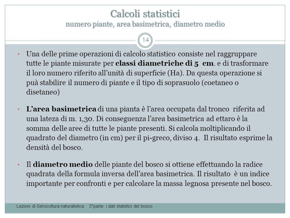 Lezioni di Selvicoltura naturalistica 3°parte: i dati statistici del bosco 15 Si riportano in un grafico le altezze (ordinate) e i diametri (ascissa).