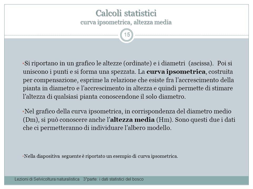 Lezioni di Selvicoltura naturalistica 3°parte: i dati statistici del bosco 16 Calcoli statistici curva ipsometrica, altezza media