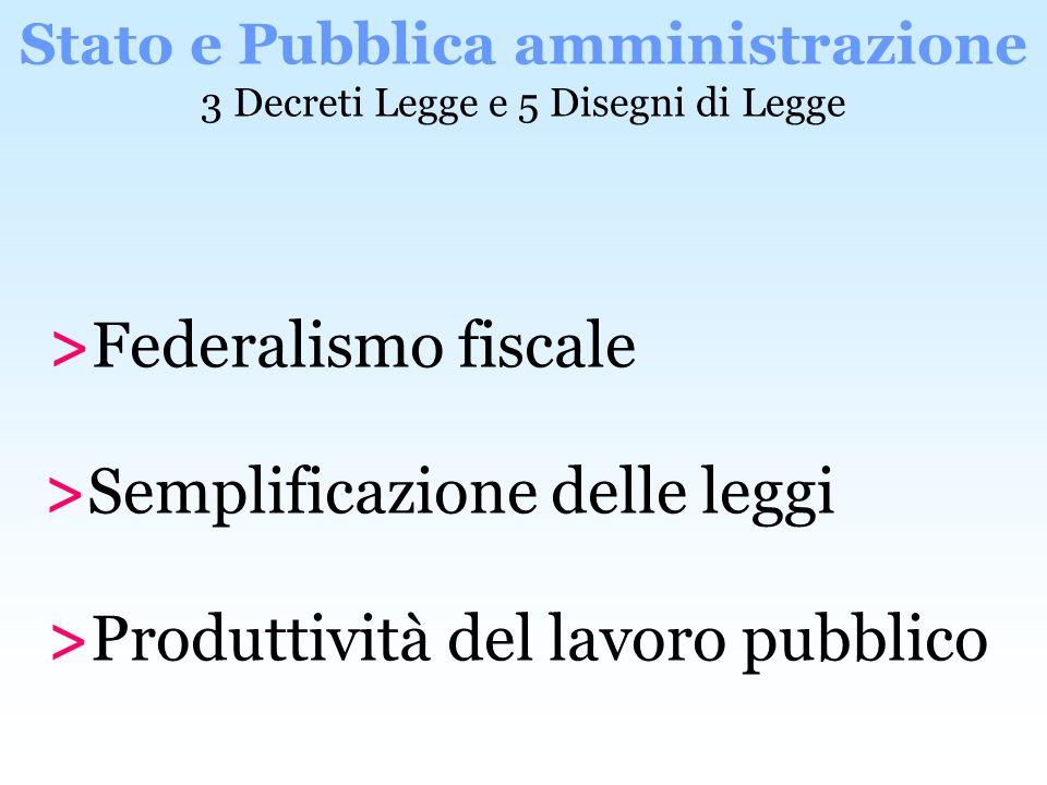 >Federalismo fiscale >Semplificazione delle leggi >Produttività del lavoro pubblico Stato e Pubblica amministrazione 3 Decreti Legge e 5 Disegni di Le