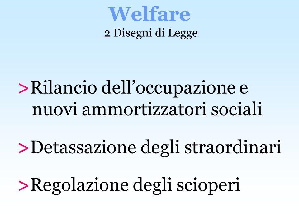 >Rilancio delloccupazione e nuovi ammortizzatori sociali >Detassazione degli straordinari >Regolazione degli scioperi Welfare 2 Disegni di Legge