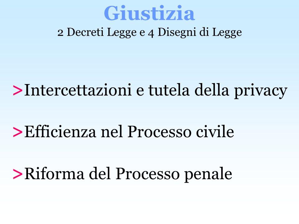 > Intercettazioni e tutela della privacy > Efficienza nel Processo civile > Riforma del Processo penale Giustizia 2 Decreti Legge e 4 Disegni di Legge