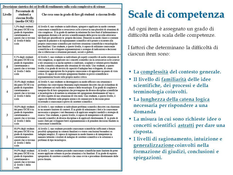 Scale di competenza Ad ogni item è assegnato un grado di difficoltà nella scala delle competenze. I fattori che determinano la difficoltà di ciascun i