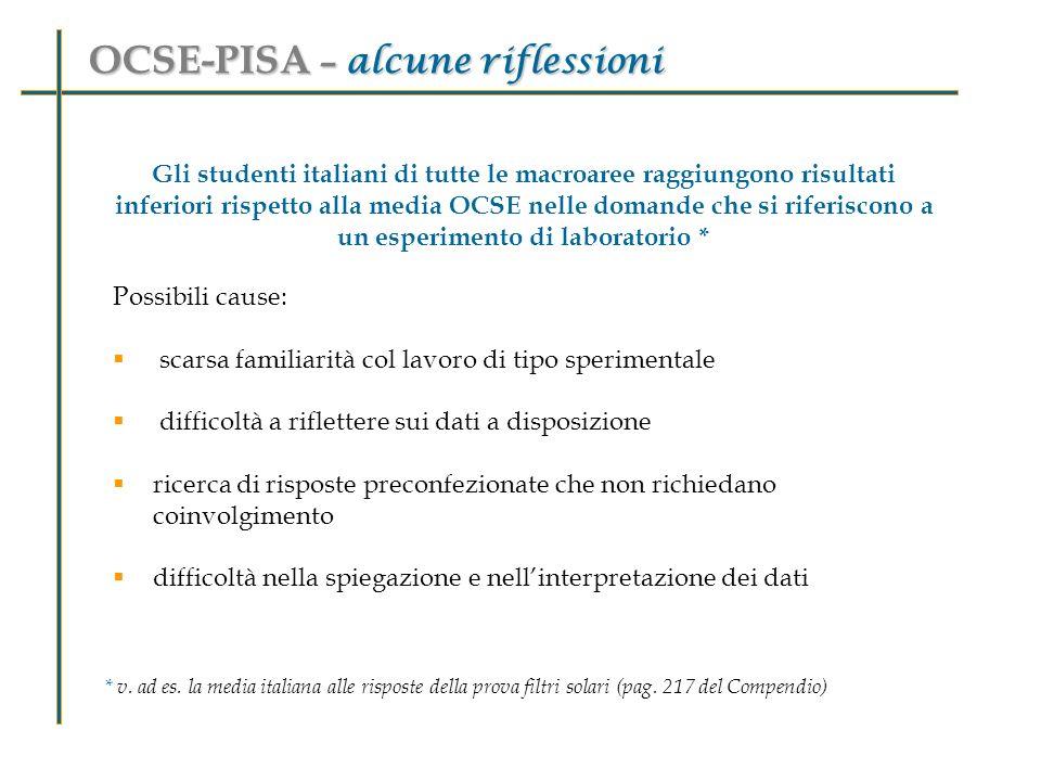 Gli studenti italiani di tutte le macroaree raggiungono risultati inferiori rispetto alla media OCSE nelle domande che si riferiscono a un esperimento di laboratorio * * v.