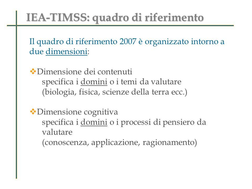 IEA-TIMSS: quadro di riferimento Il quadro di riferimento 2007 è organizzato intorno a due dimensioni: Dimensione dei contenuti specifica i domini o i temi da valutare (biologia, fisica, scienze della terra ecc.) Dimensione cognitiva specifica i domini o i processi di pensiero da valutare (conoscenza, applicazione, ragionamento)