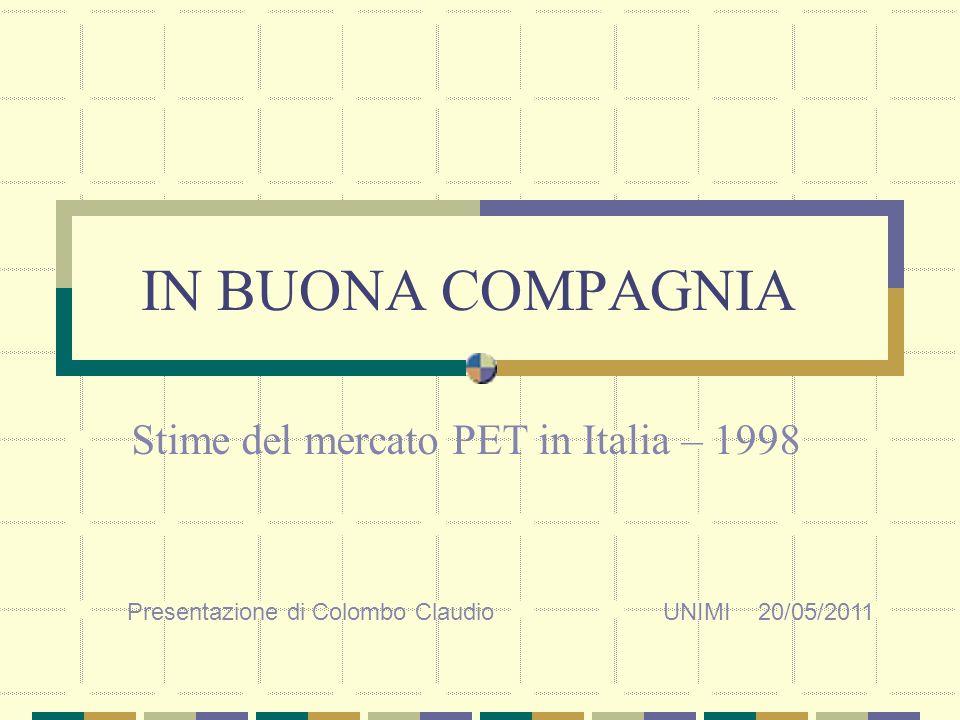 IN BUONA COMPAGNIA Stime del mercato PET in Italia – 1998 Presentazione di Colombo Claudio UNIMI 20/05/2011