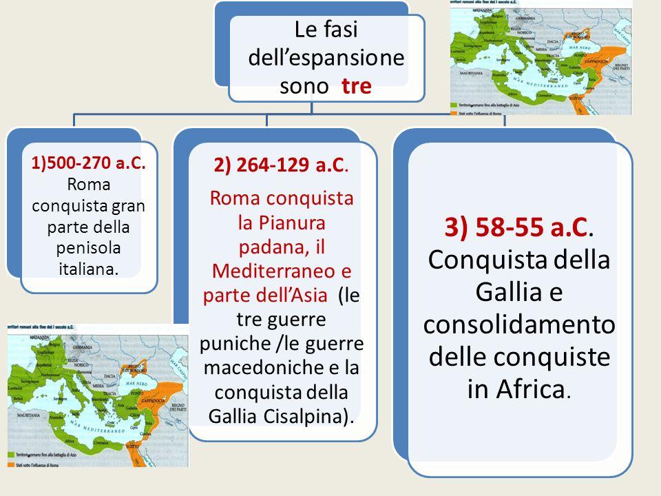 Le fasi dellespansione sono tre 1)500-270 a.C. Roma conquista gran parte della penisola italiana. 2) 264-129 a.C. Roma conquista la Pianura padana, il