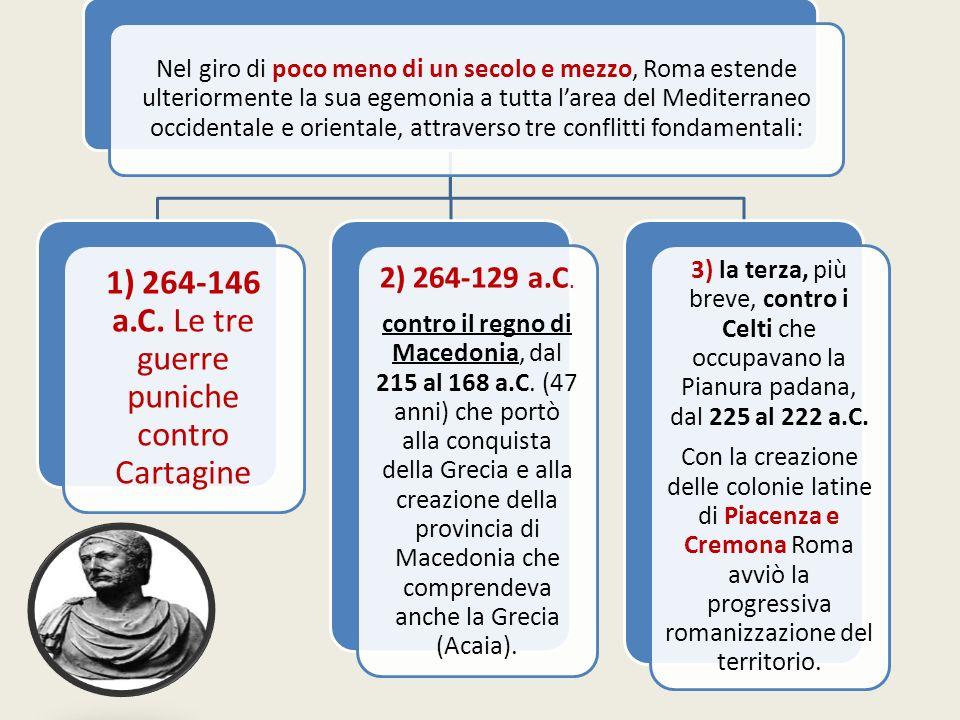 La gestione delle nuove conquiste. Quale sistema avrà adottato Roma questa volta? Perché?