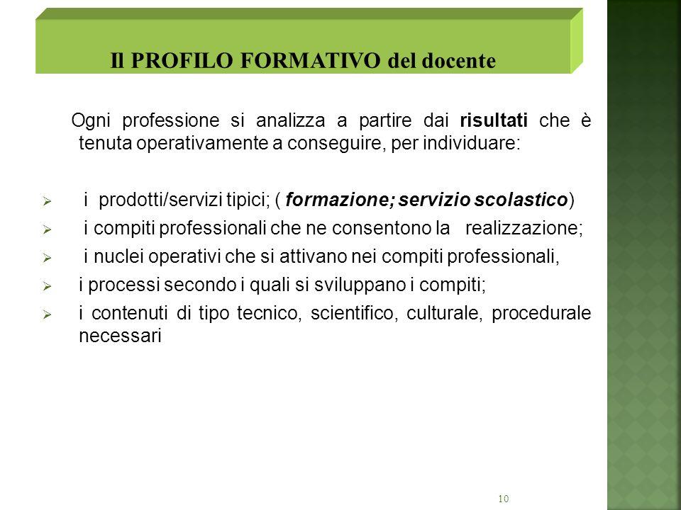 10 Ogni professione si analizza a partire dai risultati che è tenuta operativamente a conseguire, per individuare: i prodotti/servizi tipici; ( formaz