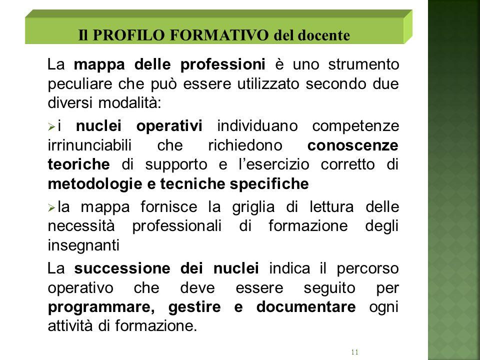 11 La mappa delle professioni è uno strumento peculiare che può essere utilizzato secondo due diversi modalità: i nuclei operativi individuano compete