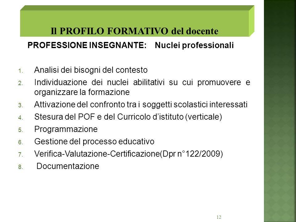12 PROFESSIONE INSEGNANTE: Nuclei professionali 1. Analisi dei bisogni del contesto 2. Individuazione dei nuclei abilitativi su cui promuovere e organ