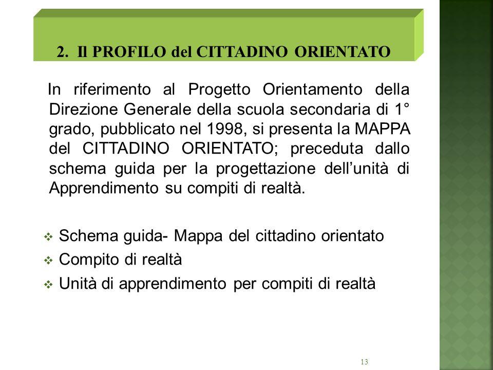 13 In riferimento al Progetto Orientamento della Direzione Generale della scuola secondaria di 1° grado, pubblicato nel 1998, si presenta la MAPPA del