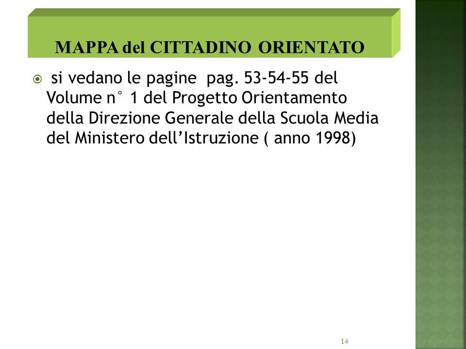 14 si vedano le pagine pag. 53-54-55 del Volume n° 1 del Progetto Orientamento della Direzione Generale della Scuola Media del Ministero dellIstruzion