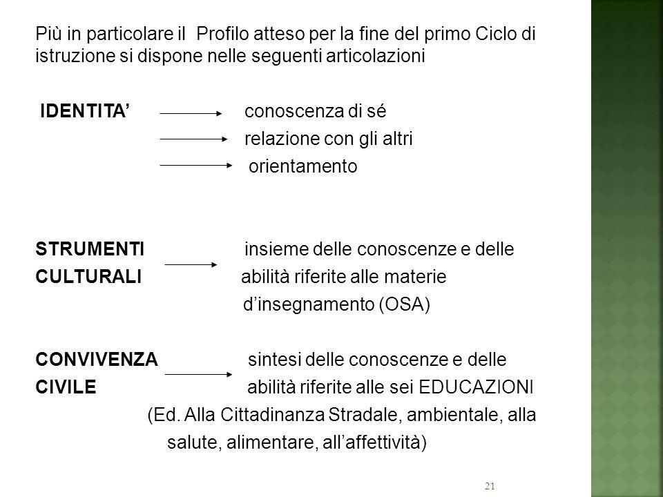 21 Più in particolare il Profilo atteso per la fine del primo Ciclo di istruzione si dispone nelle seguenti articolazioni IDENTITA conoscenza di sé re