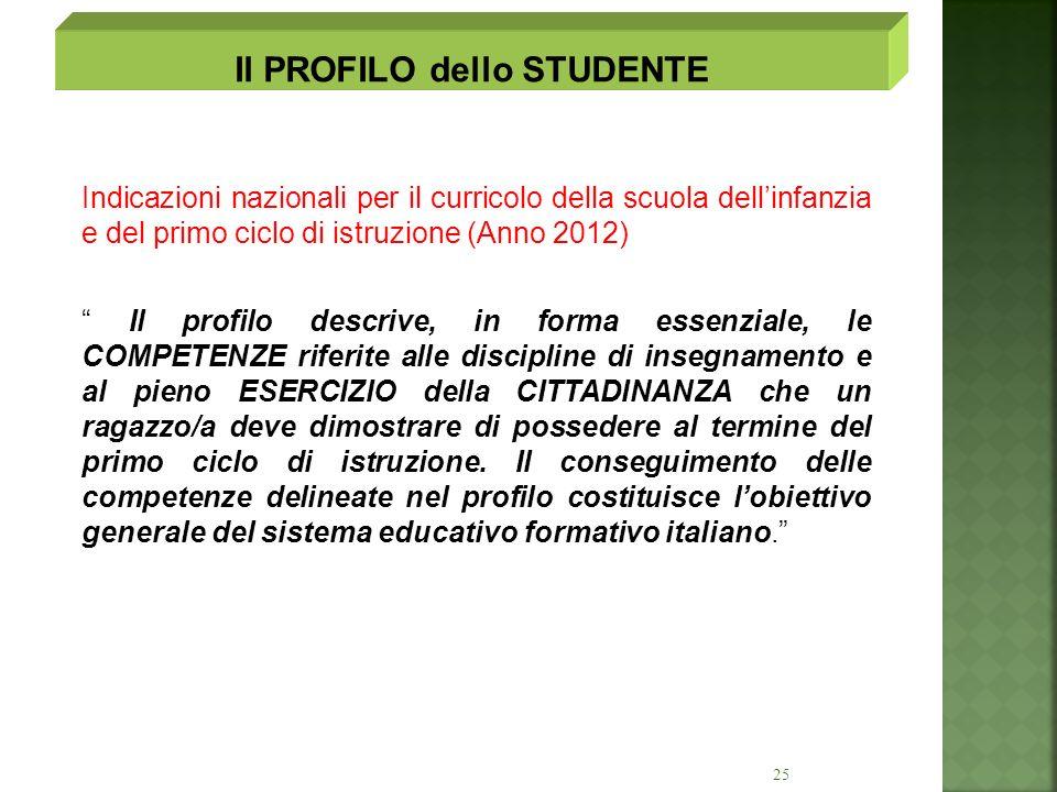 25 Indicazioni nazionali per il curricolo della scuola dellinfanzia e del primo ciclo di istruzione (Anno 2012) Il profilo descrive, in forma essenzia