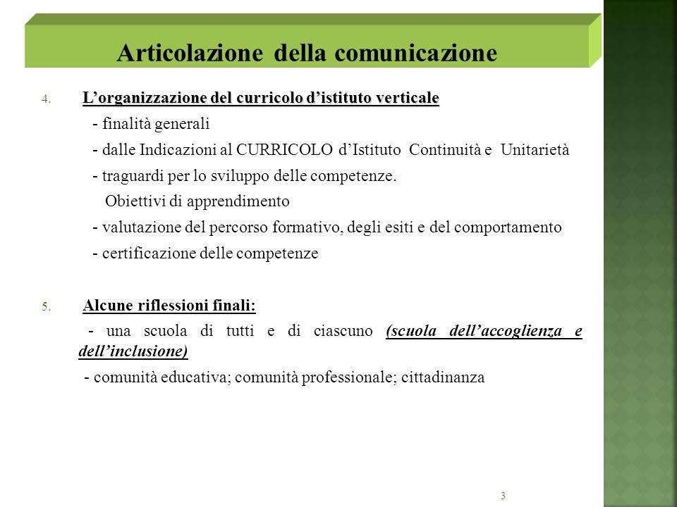 3 Lorganizzazione del curricolo distituto verticale 4. Lorganizzazione del curricolo distituto verticale - finalità generali - dalle Indicazioni al CU