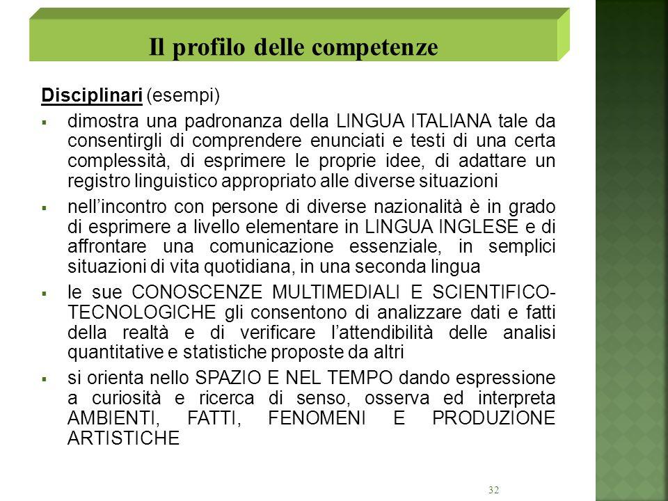 32 Disciplinari (esempi) dimostra una padronanza della LINGUA ITALIANA tale da consentirgli di comprendere enunciati e testi di una certa complessità,